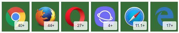 compatibilidad-navegadores-pwa